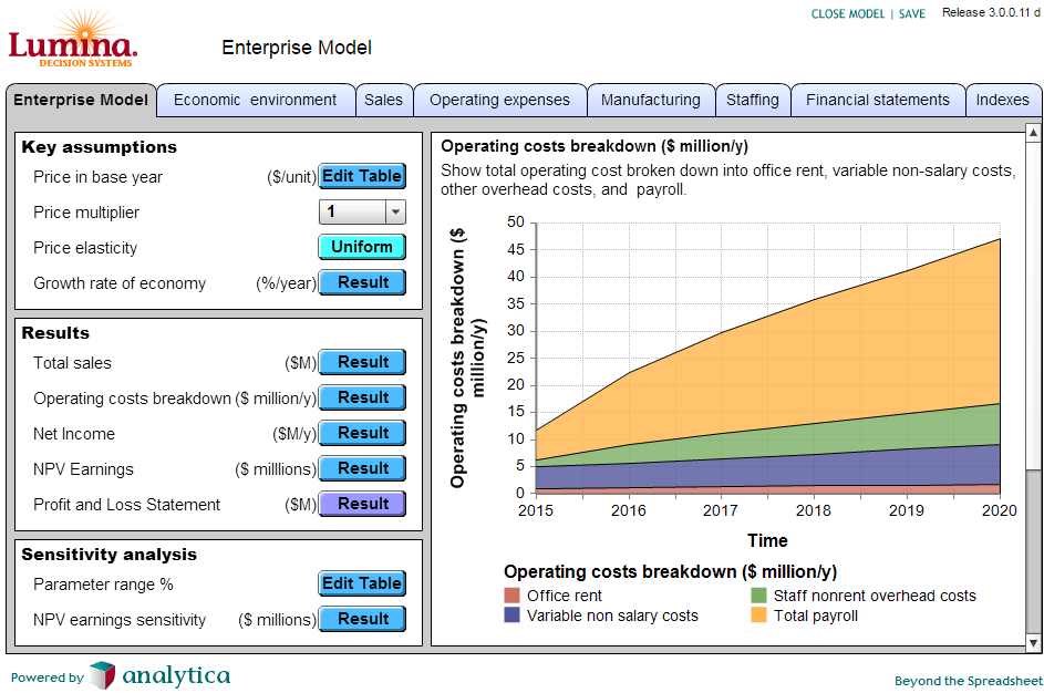 acp enterprise model