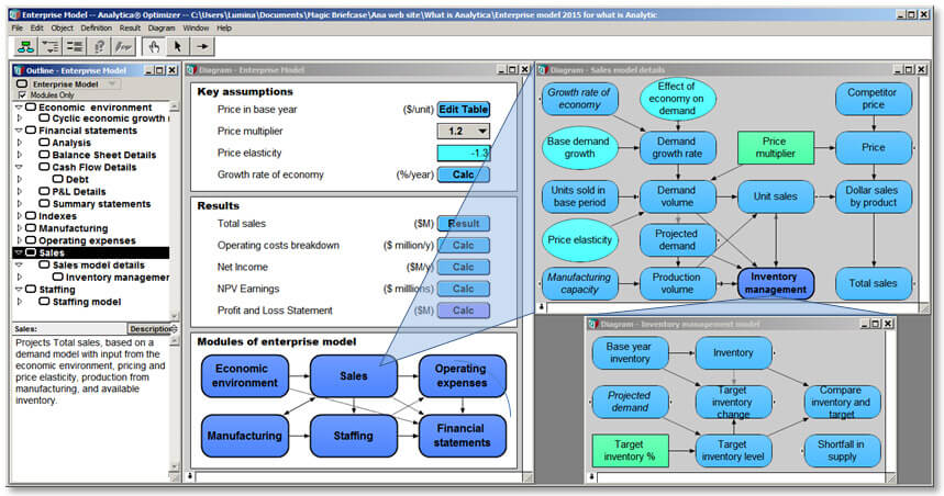 analytica model hierarchy