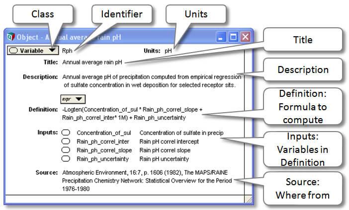 Object view model spreadsheet